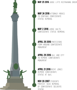 monument graphic